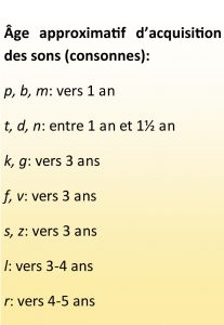 orthophonie_developpement_langage_sons_orthophoniste_crcm_autisme_tdah